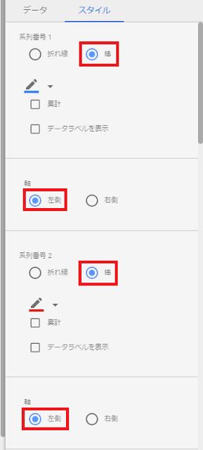 「セッション」と「ページビュー数」にあたる、系列番号1と2は棒グラフを選択し、軸は「左側」と選択