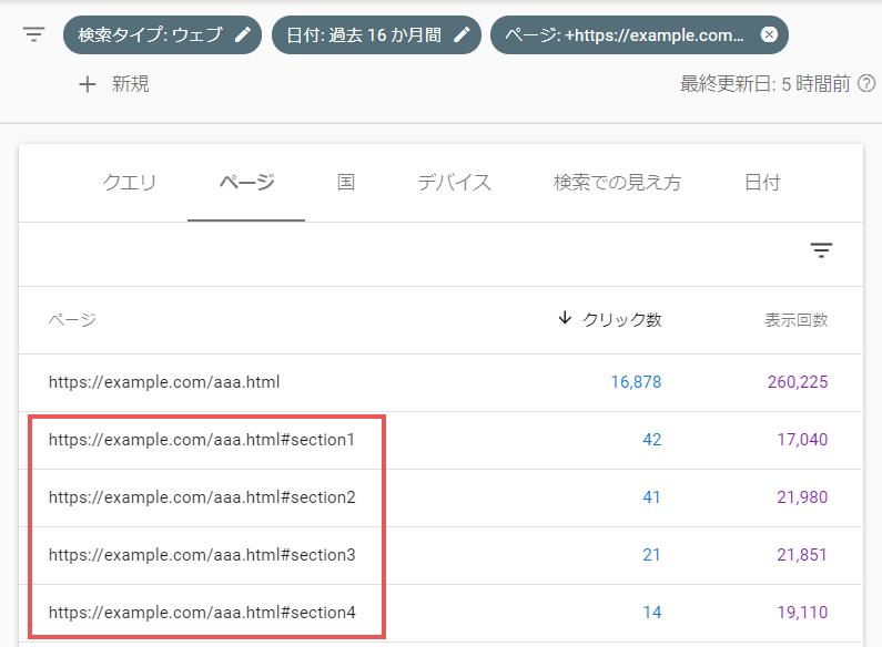 Googleサーチコンソールはフラグメント付きURLが記録される